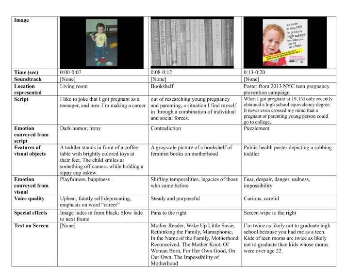 Example digital story transcript-1